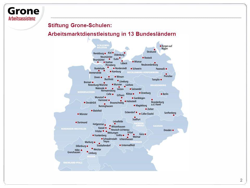 Stiftung Grone-Schulen: