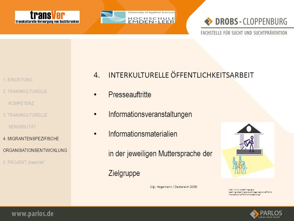 4. INTERKULTURELLE ÖFFENTLICHKEITSARBEIT Presseauftritte