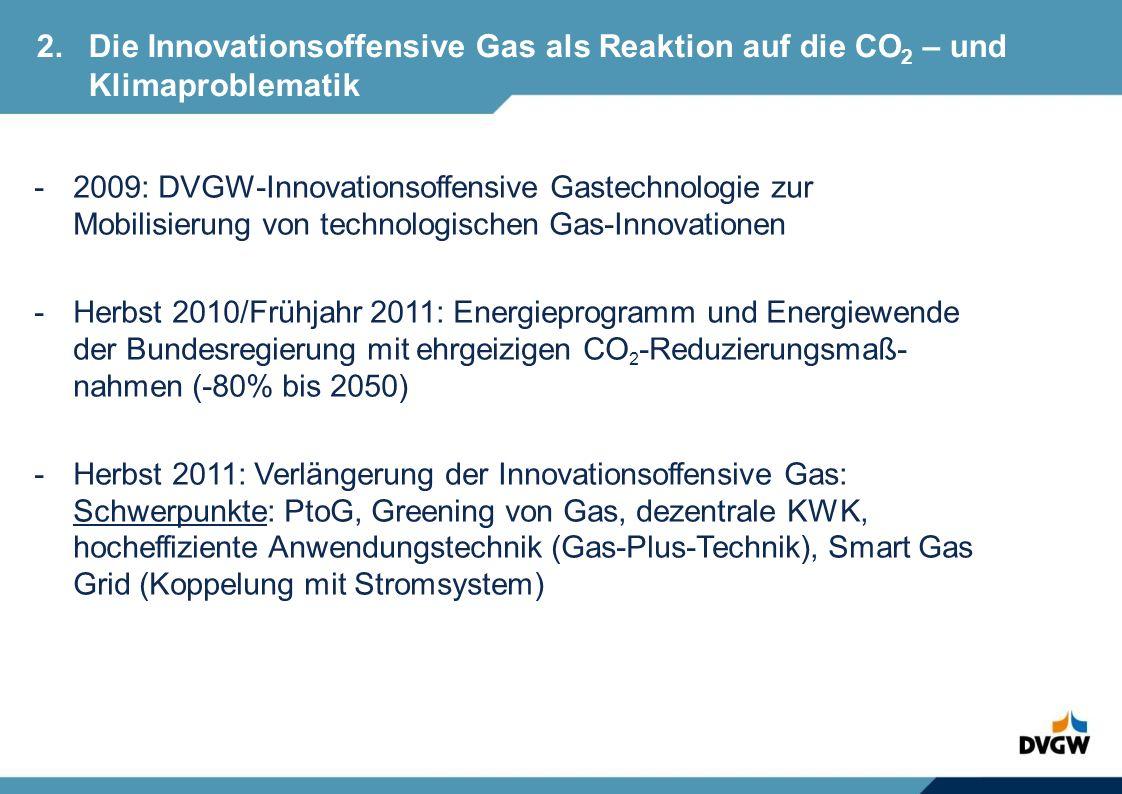 2. Die Innovationsoffensive Gas als Reaktion auf die CO2 – und