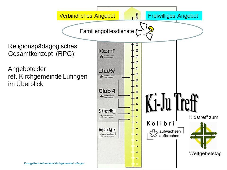 Ki-Ju Treff Religionspädagogisches Gesamtkonzept (RPG): Angebote der