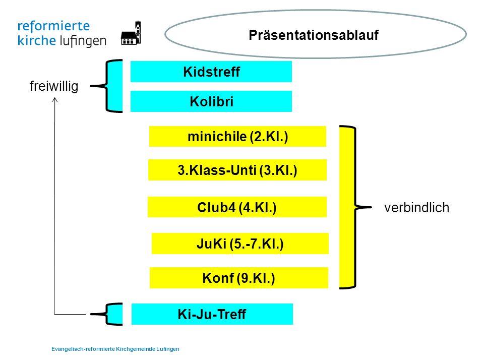 Präsentationsablauf Kidstreff freiwillig Kolibri minichile (2.Kl.)