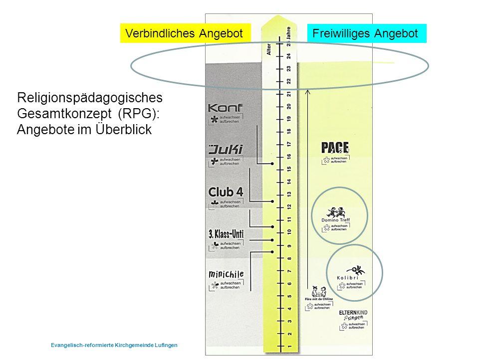 Religionspädagogisches Gesamtkonzept (RPG): Angebote im Überblick