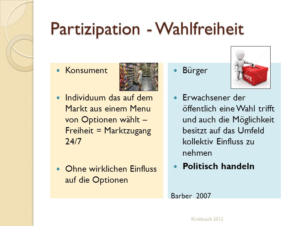 Partizipation - Wahlfreiheit