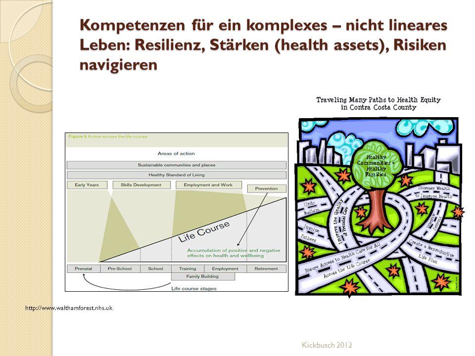 Kompetenzen für ein komplexes – nicht lineares Leben: Resilienz, Stärken (health assets), Risiken navigieren