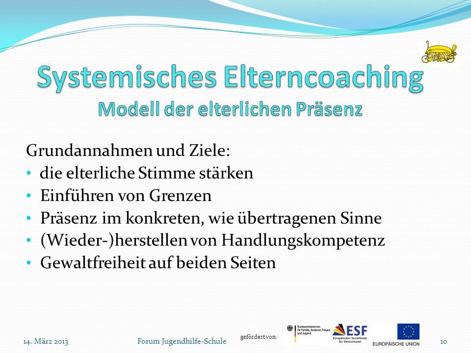 Systemisches Elterncoaching Modell der elterlichen Präsenz