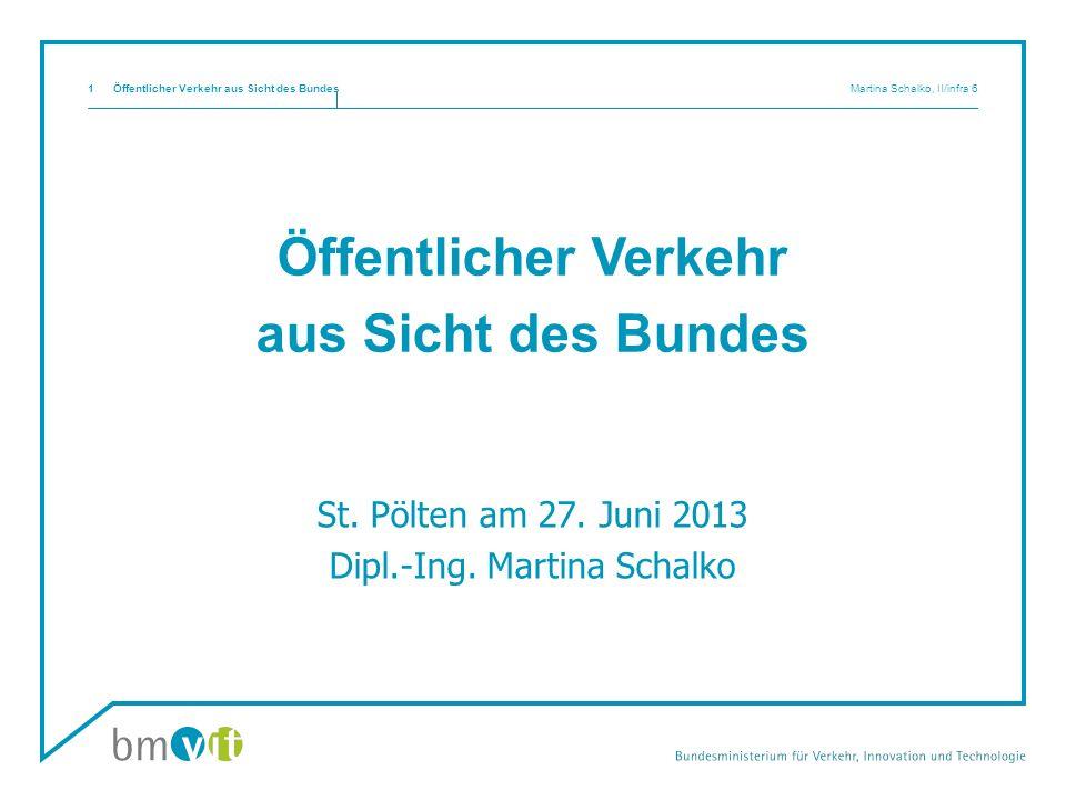 St. Pölten am 27. Juni 2013 Dipl.-Ing. Martina Schalko
