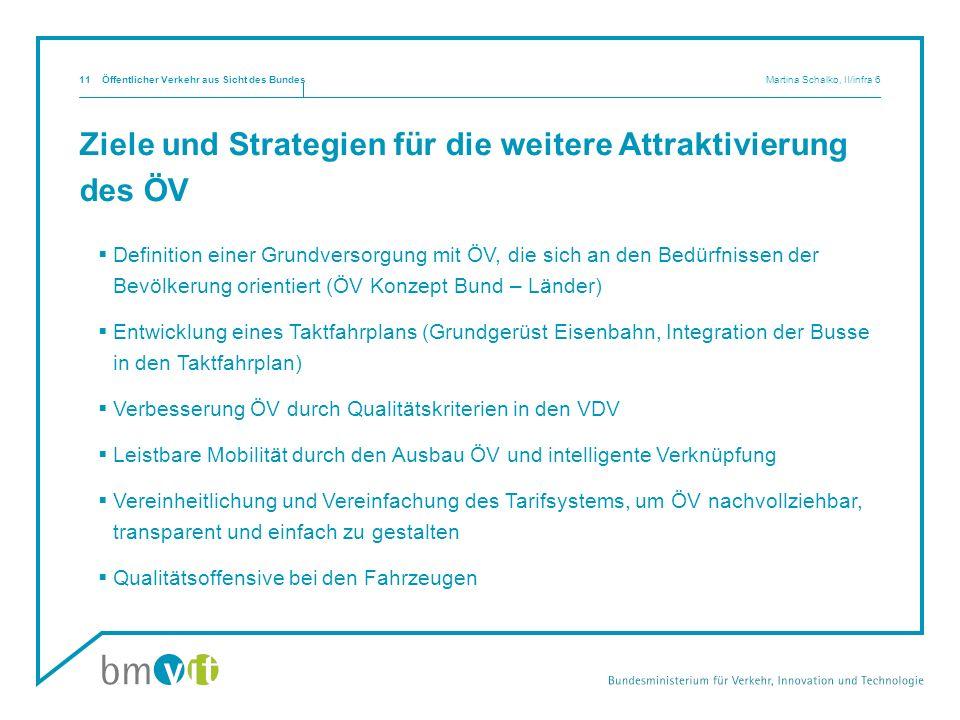 Ziele und Strategien für die weitere Attraktivierung des ÖV