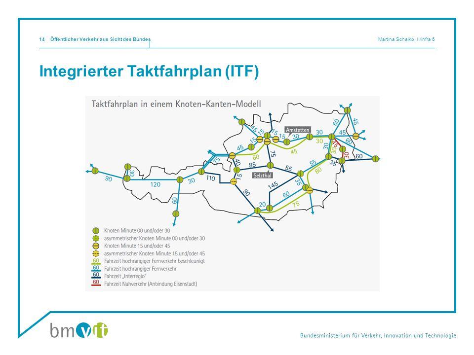 Integrierter Taktfahrplan (ITF)