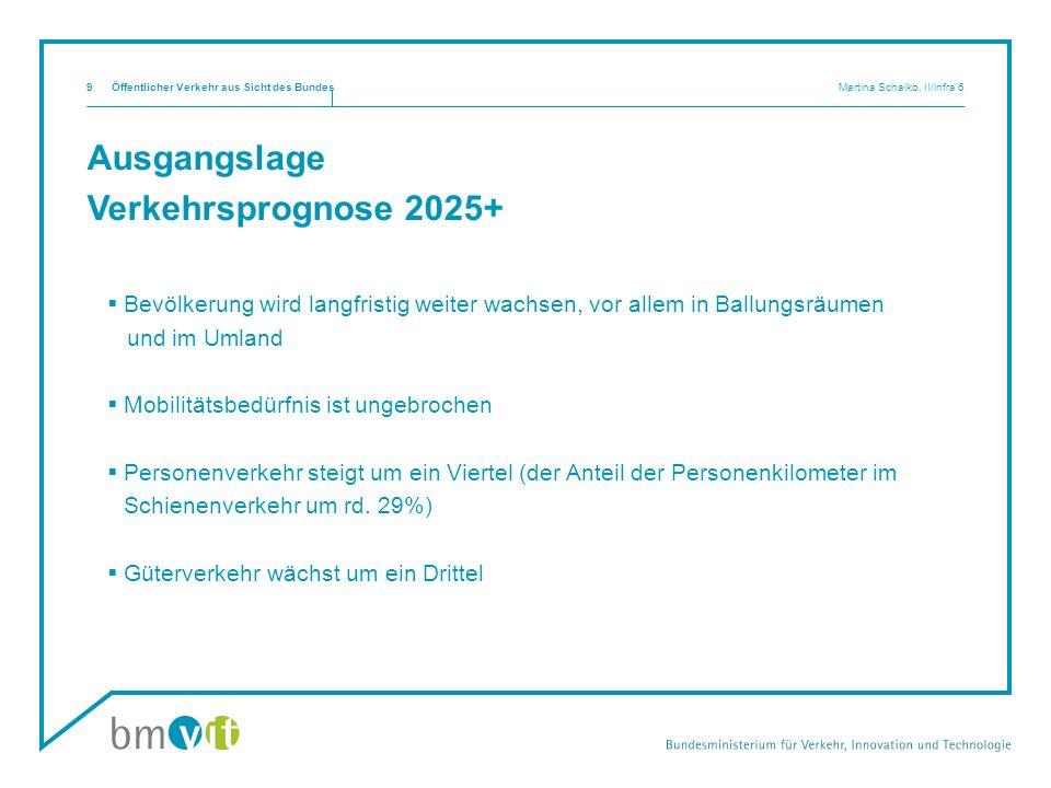 Ausgangslage Verkehrsprognose 2025+