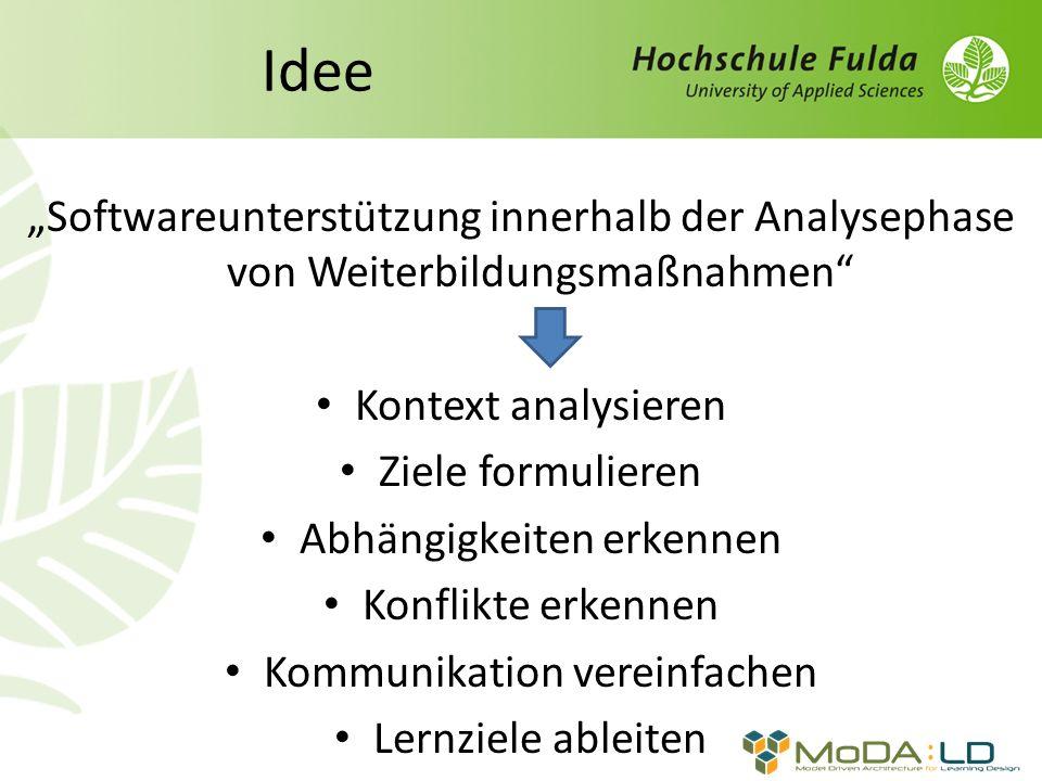 """Idee """"Softwareunterstützung innerhalb der Analysephase von Weiterbildungsmaßnahmen Kontext analysieren."""