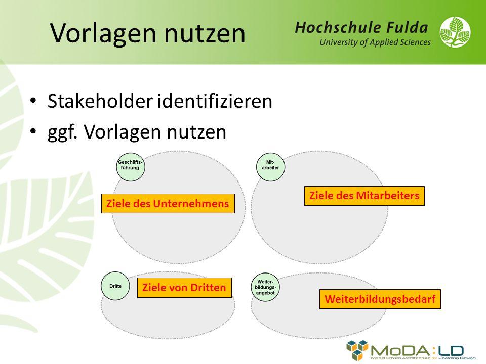 Vorlagen nutzen Stakeholder identifizieren ggf. Vorlagen nutzen