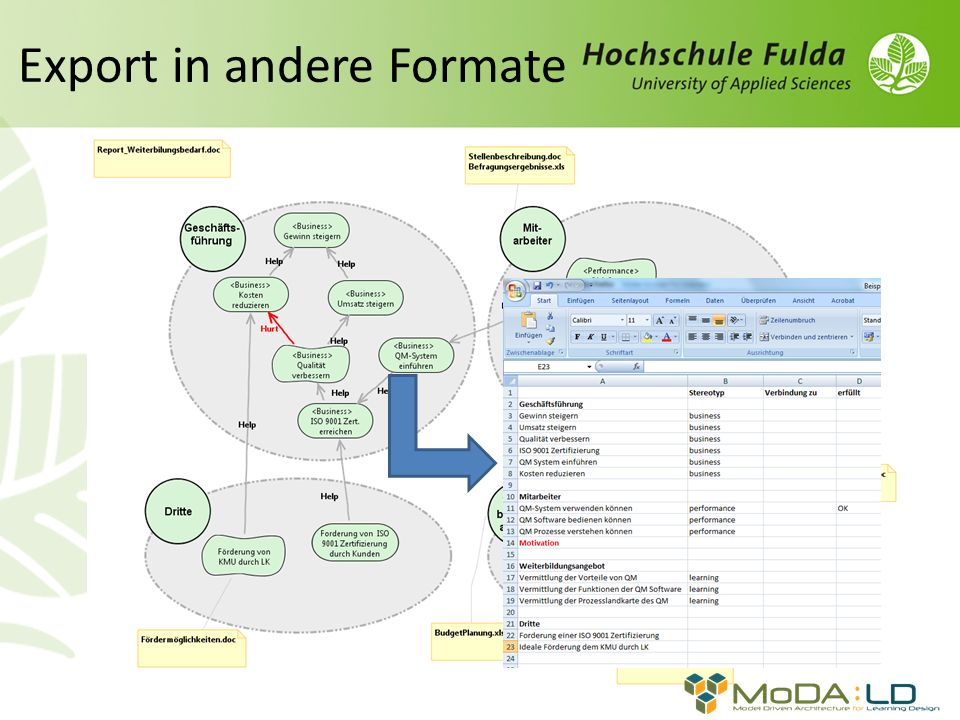 Export in andere Formate