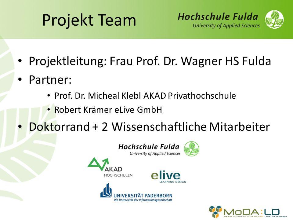 Projekt Team Projektleitung: Frau Prof. Dr. Wagner HS Fulda Partner: