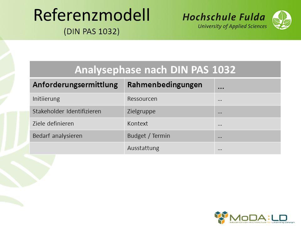 Referenzmodell (DIN PAS 1032)