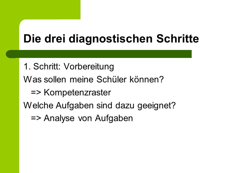 Die drei diagnostischen Schritte