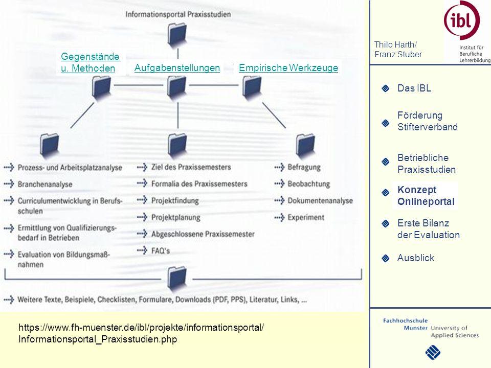 Gegenstände u. Methoden. Aufgabenstellungen. Empirische Werkzeuge. Konzept. Onlineportal.