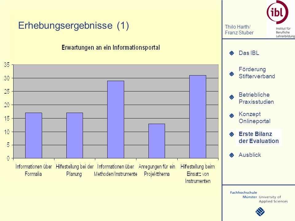 Erhebungsergebnisse (1)