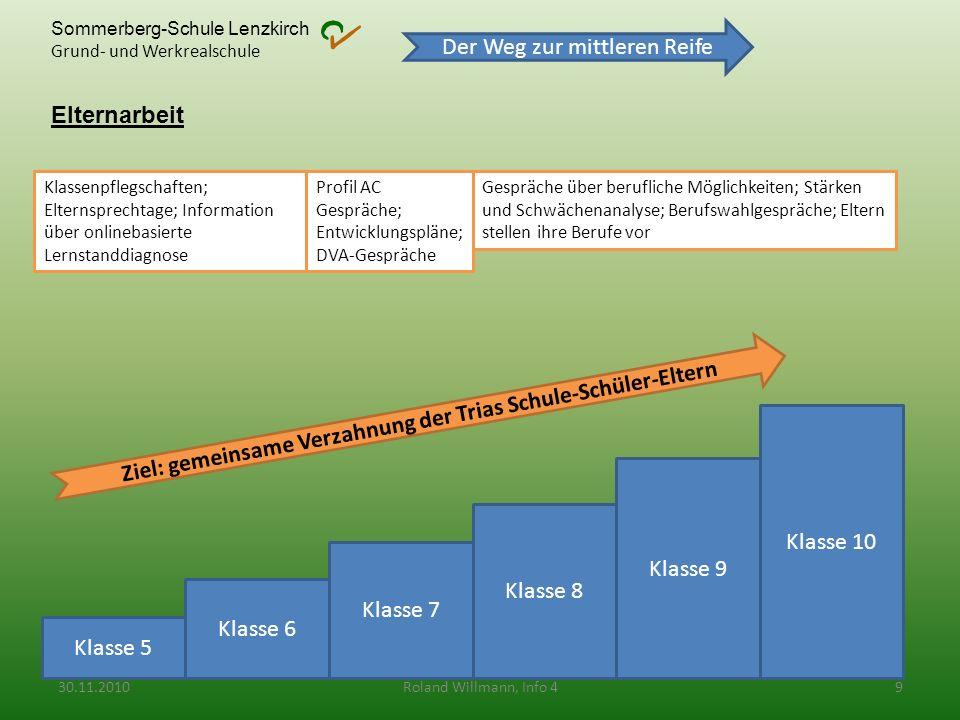 Ziel: gemeinsame Verzahnung der Trias Schule-Schüler-Eltern