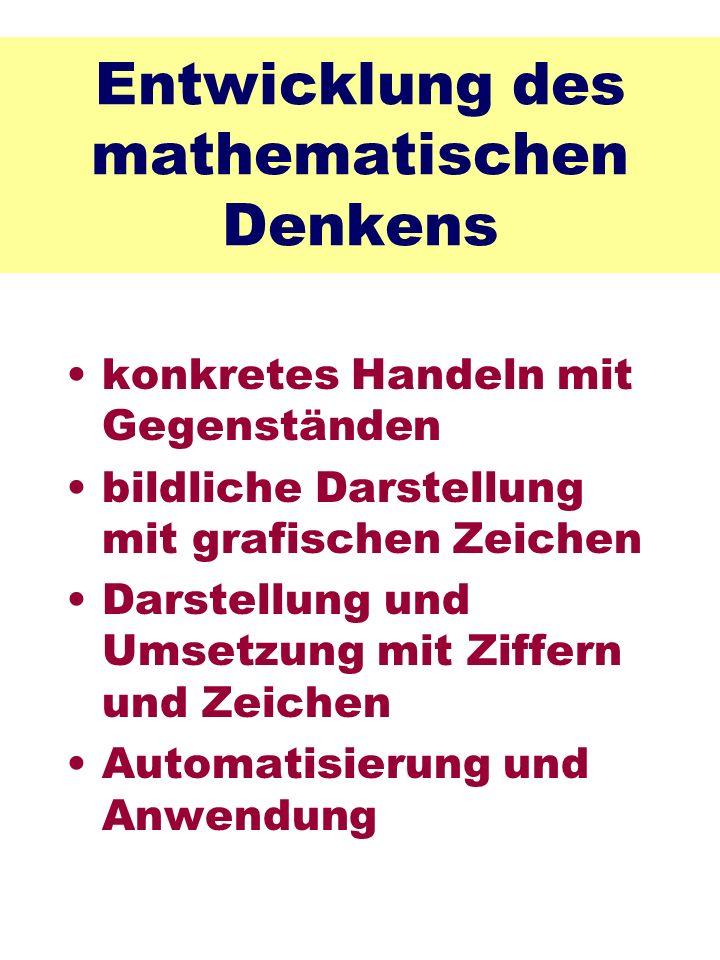 Entwicklung des mathematischen Denkens