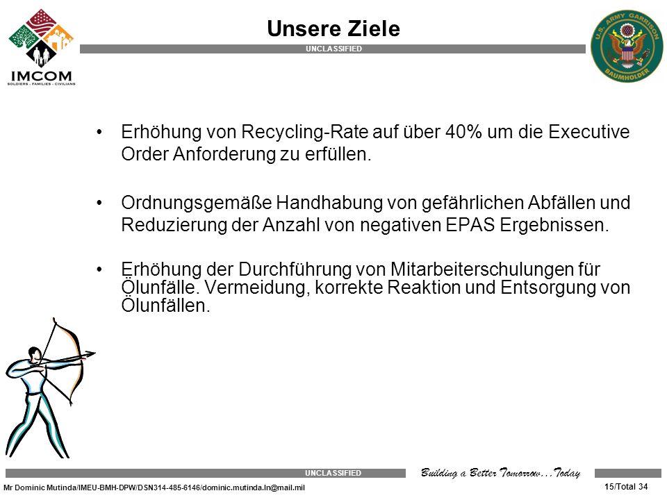 Unsere Ziele Erhöhung von Recycling-Rate auf über 40% um die Executive Order Anforderung zu erfüllen.