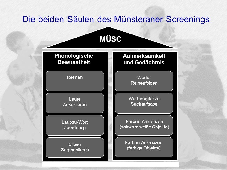 Die beiden Säulen des Münsteraner Screenings