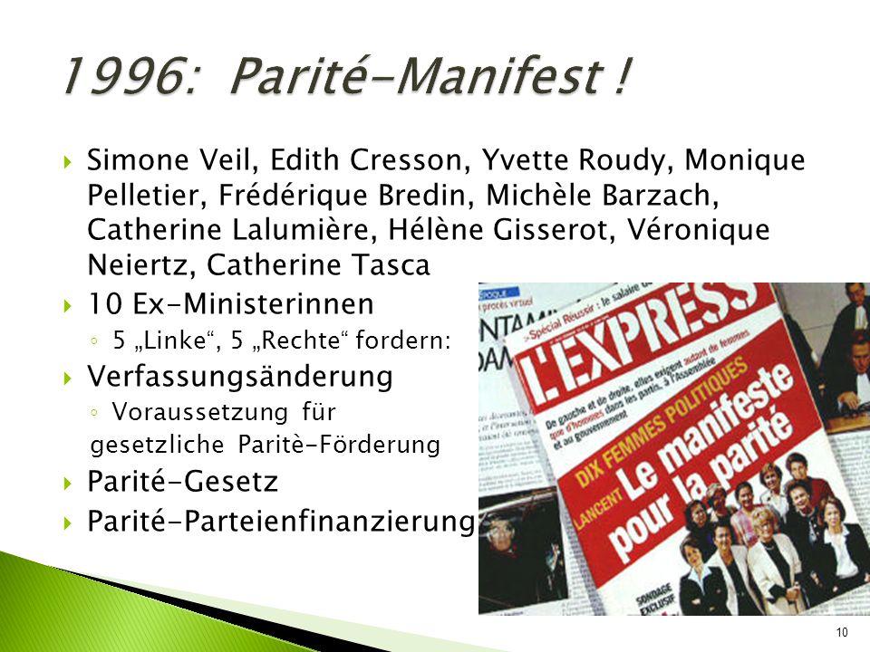 1996: Parité-Manifest !