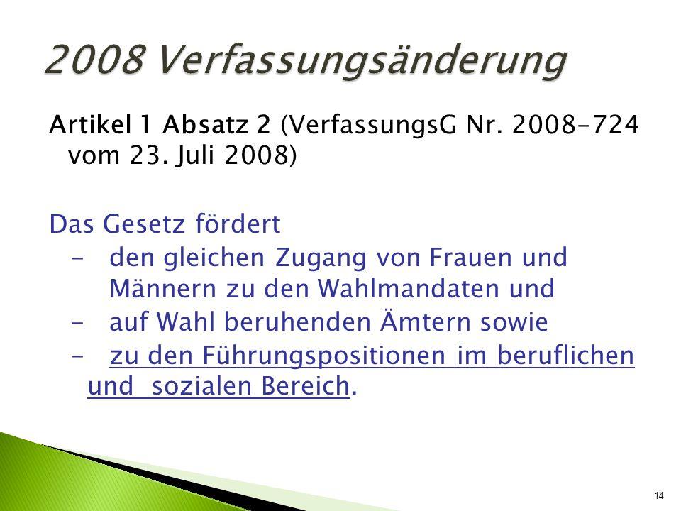 2008 Verfassungsänderung Artikel 1 Absatz 2 (VerfassungsG Nr. 2008-724 vom 23. Juli 2008) Das Gesetz fördert.