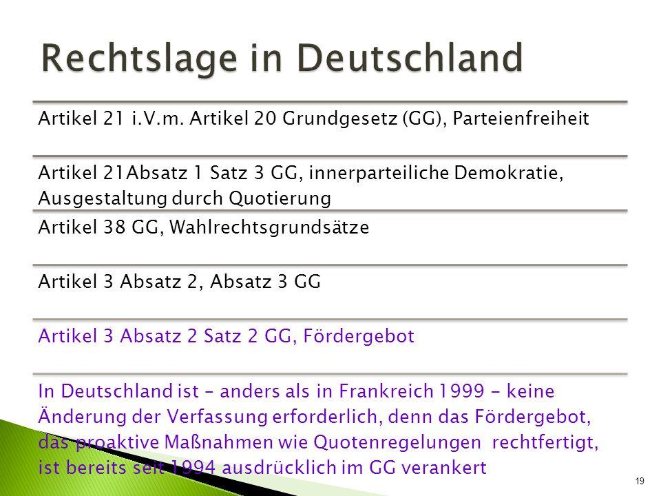 Rechtslage in Deutschland