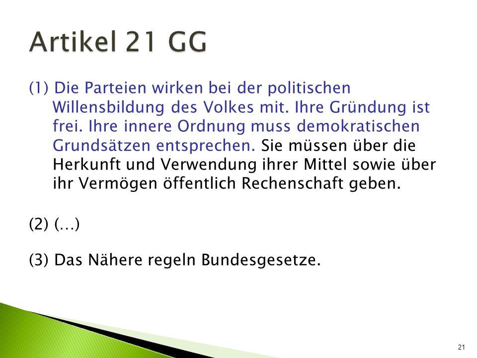 Artikel 21 GG