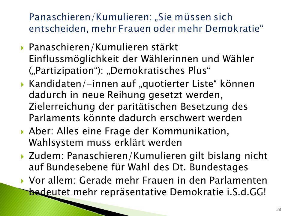 """Panaschieren/Kumulieren: """"Sie müssen sich entscheiden, mehr Frauen oder mehr Demokratie"""