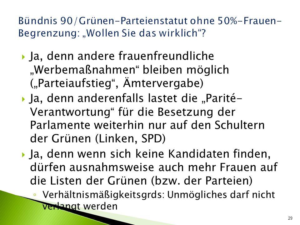 """Bündnis 90/Grünen-Parteienstatut ohne 50%-Frauen-Begrenzung: """"Wollen Sie das wirklich"""