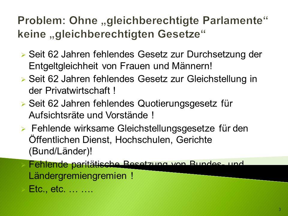 """Problem: Ohne """"gleichberechtigte Parlamente keine """"gleichberechtigten Gesetze"""