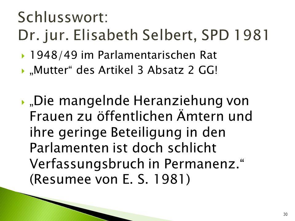 Schlusswort: Dr. jur. Elisabeth Selbert, SPD 1981