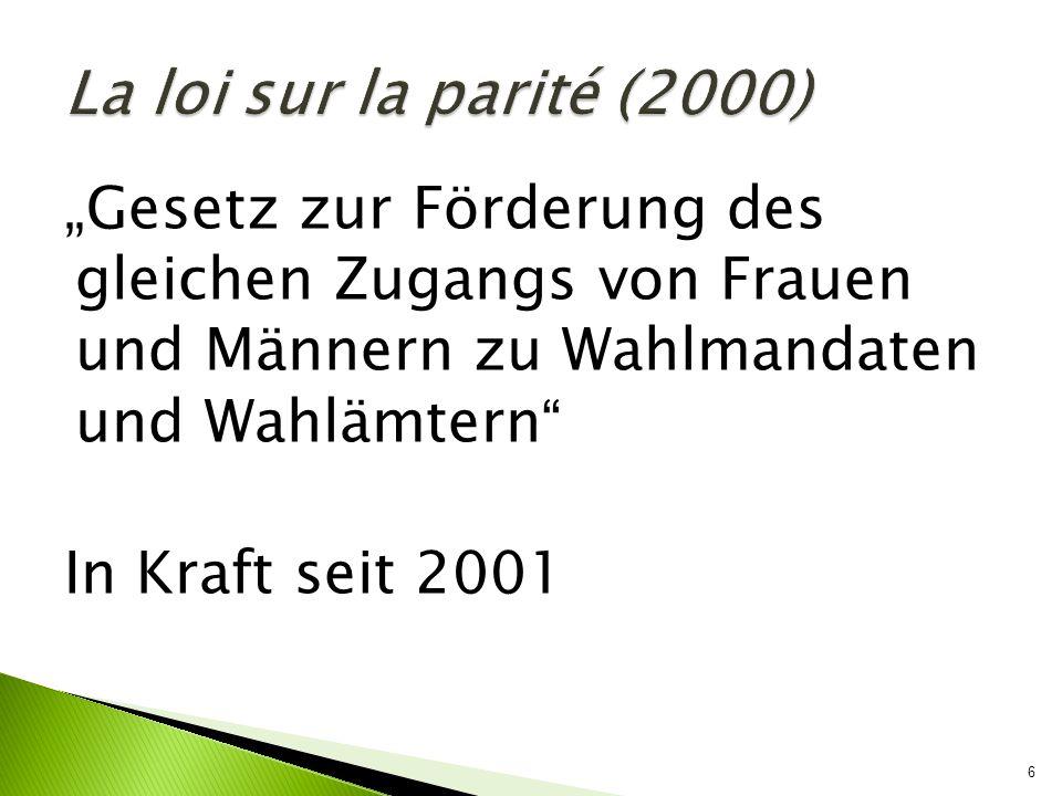"""La loi sur la parité (2000) """"Gesetz zur Förderung des gleichen Zugangs von Frauen und Männern zu Wahlmandaten und Wahlämtern In Kraft seit 2001"""