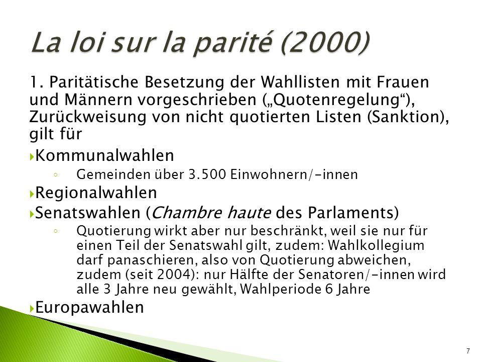 La loi sur la parité (2000)