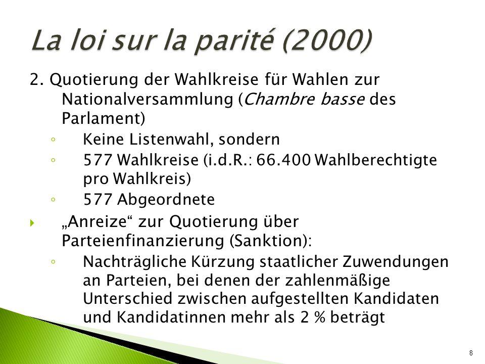 La loi sur la parité (2000) 2. Quotierung der Wahlkreise für Wahlen zur Nationalversammlung (Chambre basse des Parlament)