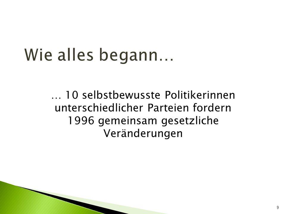 Wie alles begann… … 10 selbstbewusste Politikerinnen unterschiedlicher Parteien fordern 1996 gemeinsam gesetzliche Veränderungen.