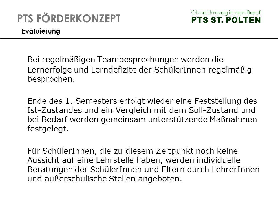 Ohne Umweg in den Beruf PTS ST. PÖLTEN. PTS FÖRDERKONZEPT. Evaluierung.