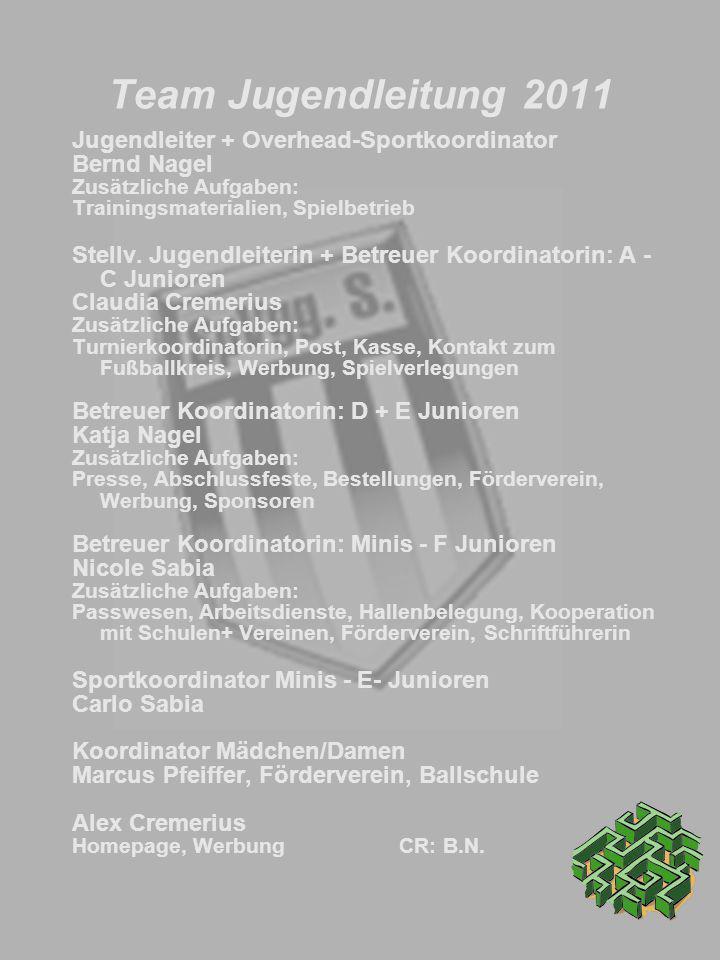 Team Jugendleitung 2011 Jugendleiter + Overhead-Sportkoordinator