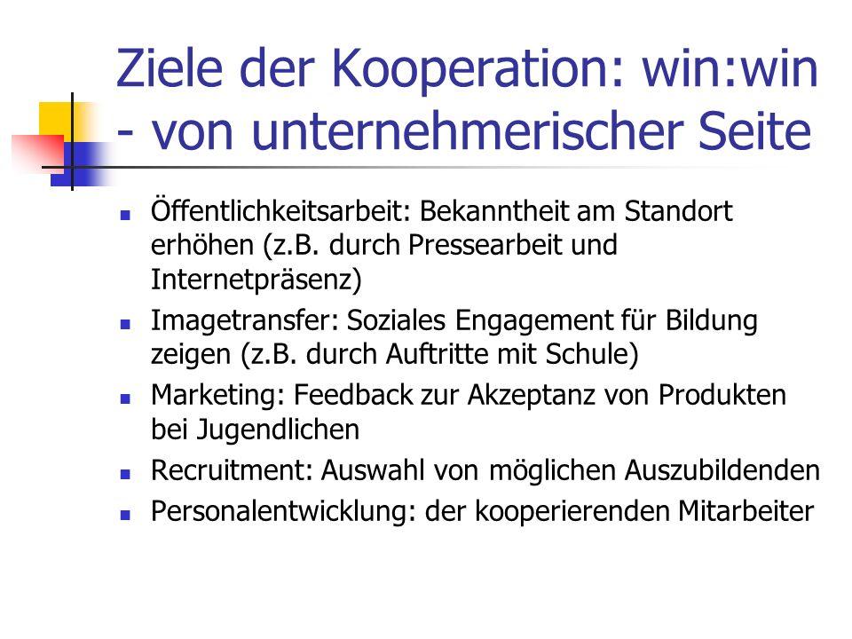 Ziele der Kooperation: win:win - von unternehmerischer Seite
