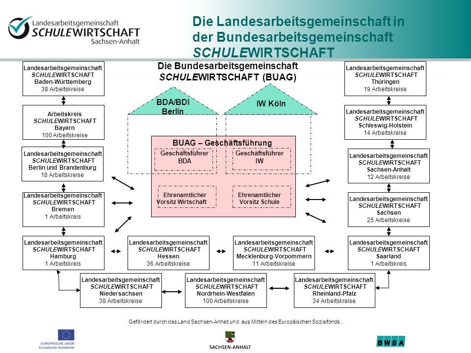 Die Landesarbeitsgemeinschaft in der Bundesarbeitsgemeinschaft SCHULEWIRTSCHAFT