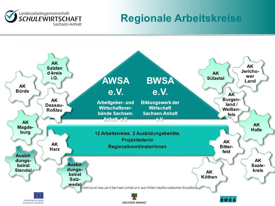 Regionale Arbeitskreise