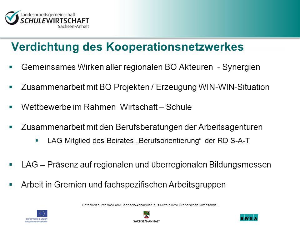 Verdichtung des Kooperationsnetzwerkes