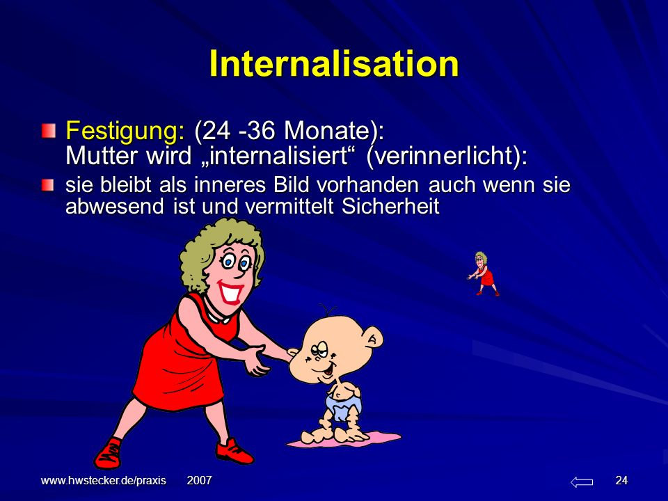 "Internalisation Festigung: (24 -36 Monate): Mutter wird ""internalisiert (verinnerlicht):"