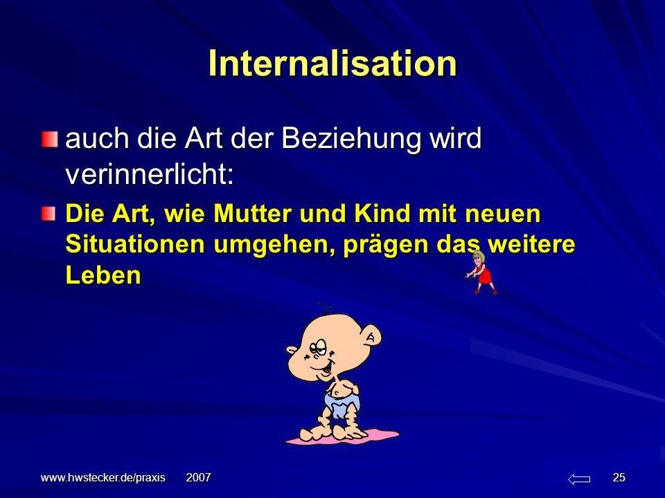 Internalisation auch die Art der Beziehung wird verinnerlicht: