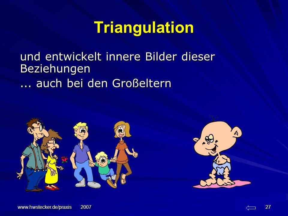 Triangulation und entwickelt innere Bilder dieser Beziehungen