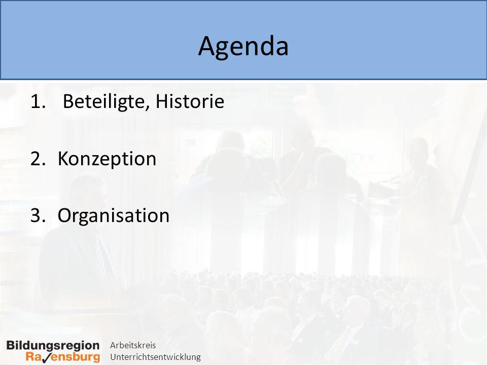Agenda Beteiligte, Historie Konzeption Organisation