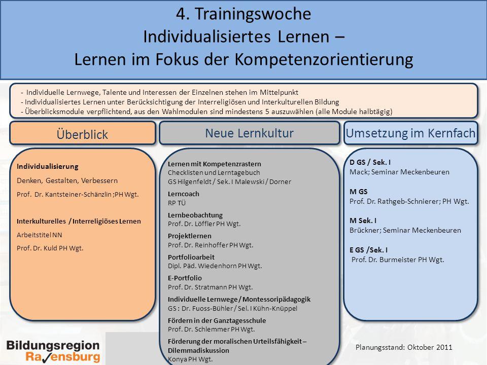 4. Trainingswoche Individualisiertes Lernen – Lernen im Fokus der Kompetenzorientierung
