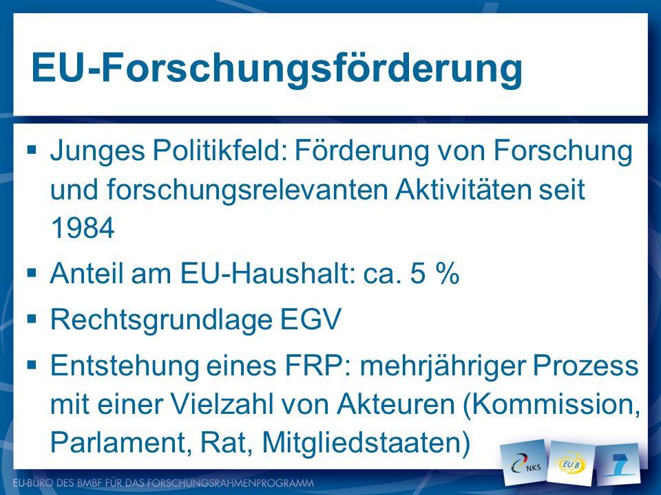 EU-Forschungsförderung