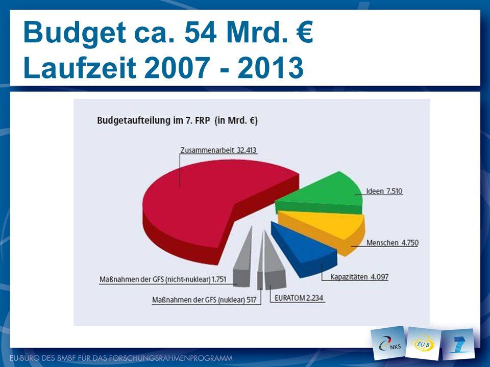 Budget ca. 54 Mrd. € Laufzeit 2007 - 2013